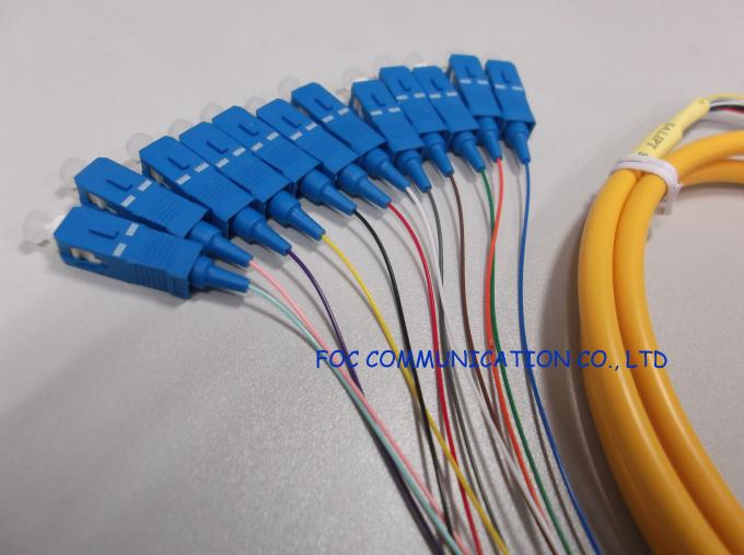 LC / APC 900um Tight Buffered FTTH Fiber Optic Pigtail 9 / 125um for CATV and WAN