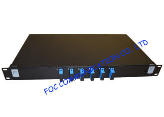 "China Light Weight Fiber Optic Patch Panel , 19"" Rack Mount Patch Panel supplier"