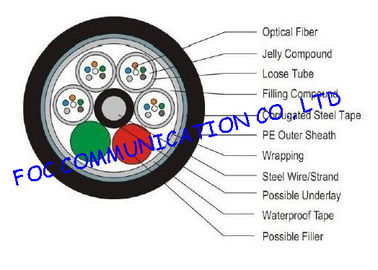 China Aerial or Duct Fiber Optic Cable Outdoor Armored GYTS Waterproof and UV Resistant supplier