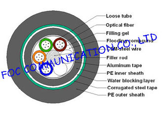 China 48 core fiber optic cable supplier